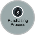 Tyndale FRC Purchasing Process Tips
